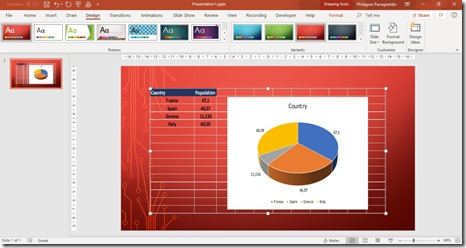 Selected Chart in PowerPoint